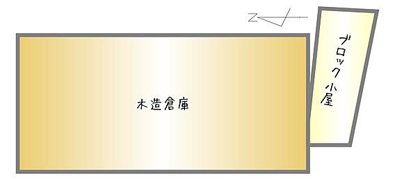 image 1 1 - 【ご成約済】田舎暮らしを賃貸の古民家から!納屋・倉庫・8LDK・自宅に作業場!